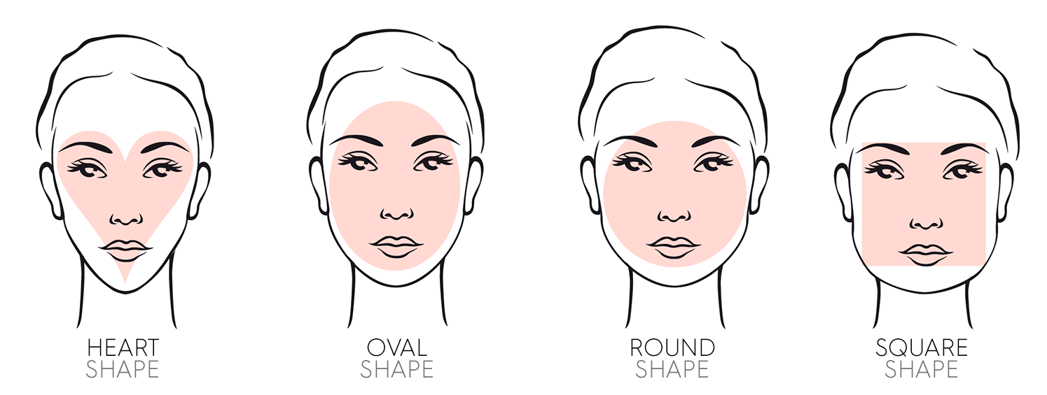 Diagram of face shapes auto wiring diagram today shades 101 a guide to finding the right shaped quay australia frames rh blog beginningboutique com au round face shape best eyebrow shape for different face ccuart Choice Image